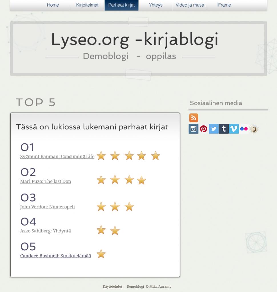 Videon demoblogi